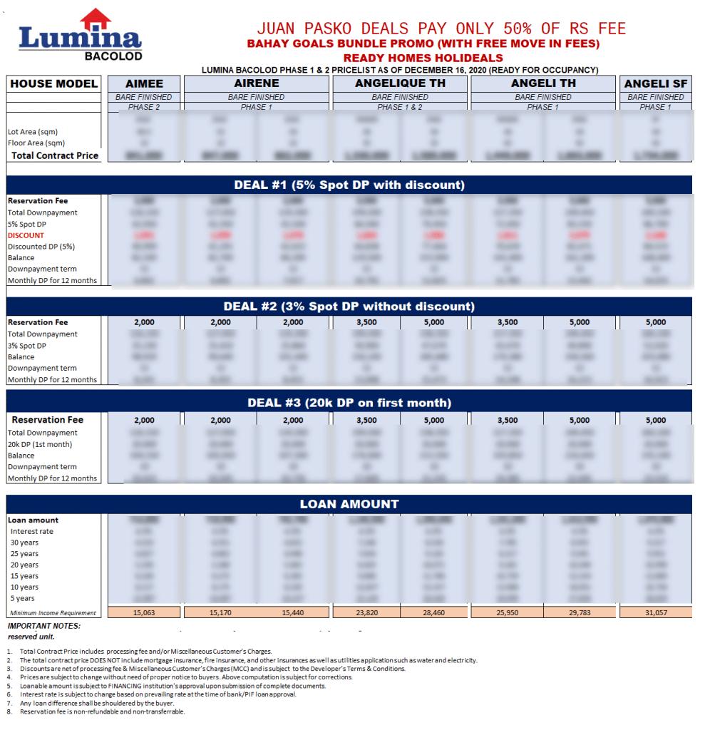 Lumina Vista Alegre Bacolod Pricing (1)