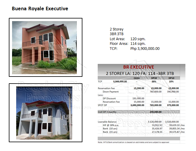 Pricing 2 story RFO Buena Royale Executive Apr 2021 (3)